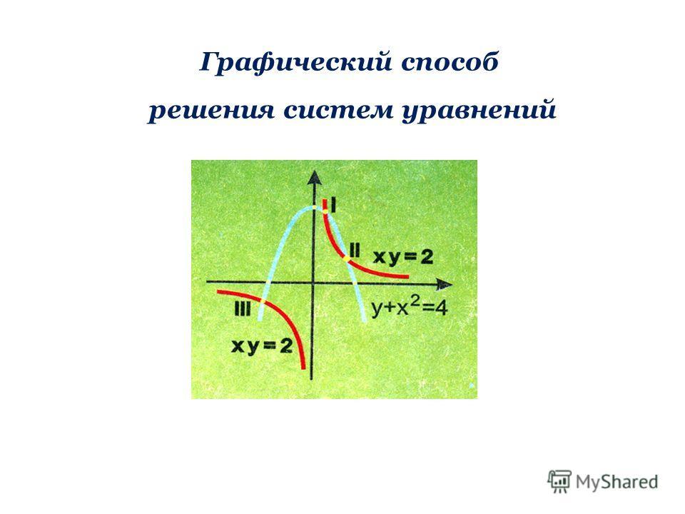 Графический способ решения систем уравнений