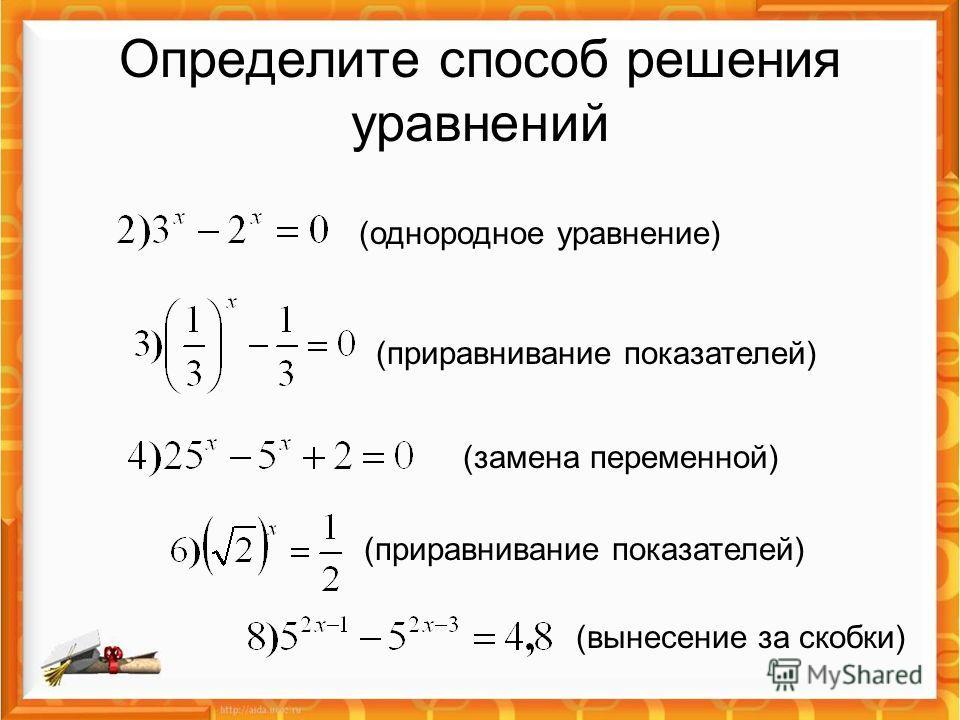 Определите способ решения уравнений (однородное уравнение) (приравнивание показателей) (замена переменной) (приравнивание показателей) (вынесение за скобки)