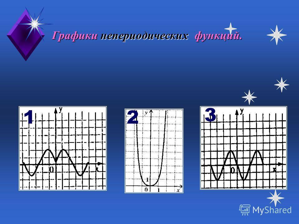 Графики четных функций. 12 3