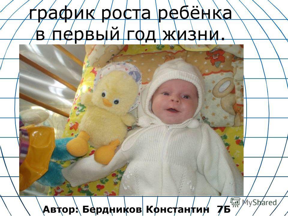 график роста ребёнка в первый год жизни. Автор: Бердников Константин 7Б