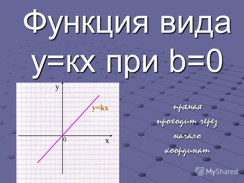 Функция вида у=кх при b=0 y x 0 у=kx прямая проходит через начало координат