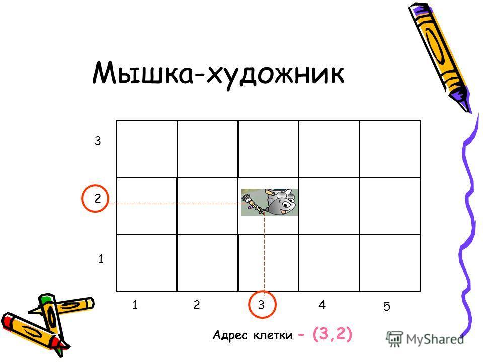 Мышка-художник 1234 5 1 2 3 Адрес клетки - (3,2)