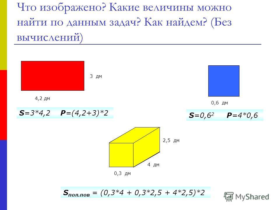 Что изображено? Какие величины можно найти по данным задач? Как найдем? (Без вычислений) 4,2 дм 3 дм 0,6 дм 2,5 дм 4 дм 0,3 дм S=3*4,2 P=(4,2+3)*2 S=0,6 2 P=4*0,6 S пол.пов = (0,3*4 + 0,3*2,5 + 4*2,5)*2