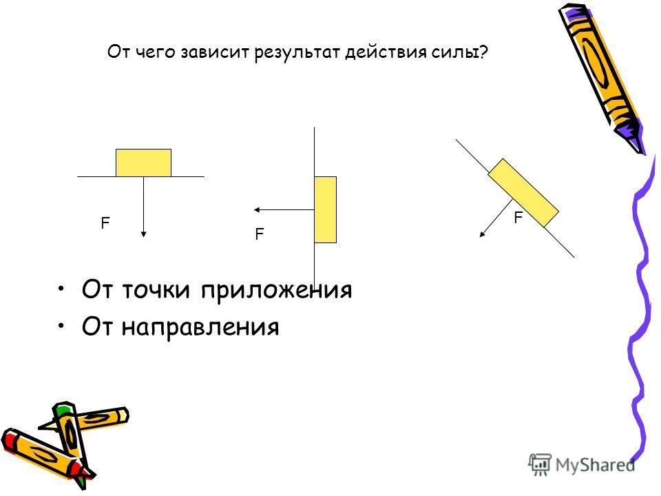 От чего зависит результат действия силы? От точки приложения От направления F F F