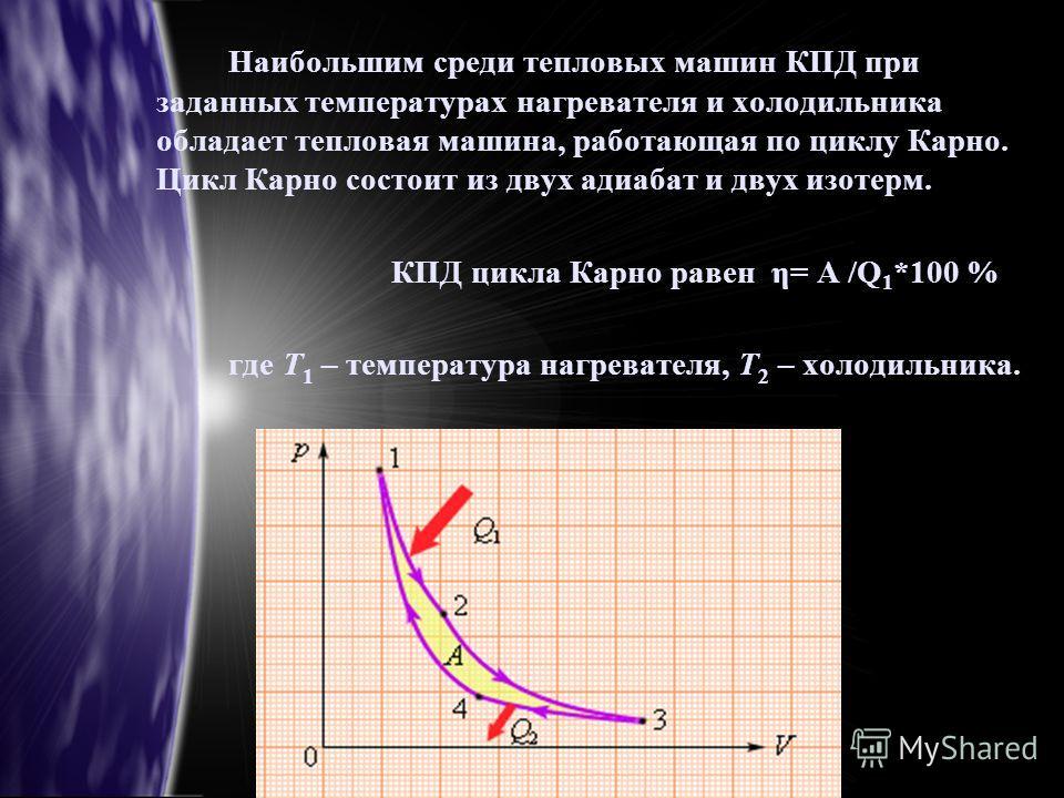 Полезную работу, совершенную тепловым двигателем за один цикл, можно найти как площадь, ограниченную графиком процесса на плоскости p, V. Коэффициентом полезного действия (КПД) теплового двигателя называется отношение полезной работы, совершенной дви