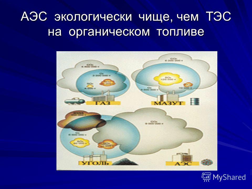 Сколько атомных станций эксплуатируется в России?