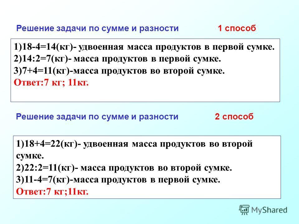 Решение задачи по сумме и разности 1 способ Решение задачи по сумме и разности 2 способ 1)18+4=22(кг)- удвоенная масса продуктов во второй сумке. 2)22:2=11(кг)- масса продуктов во второй сумке. 3)11-4=7(кг)-масса продуктов в первой сумке. Ответ:7 кг;
