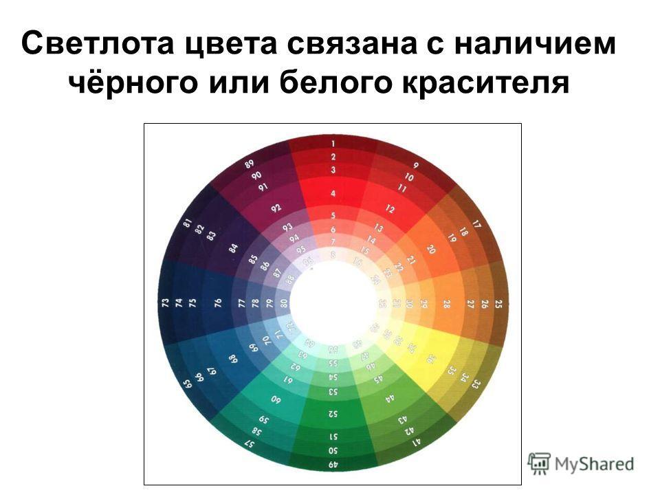 Светлота цвета связана с наличием чёрного или белого красителя