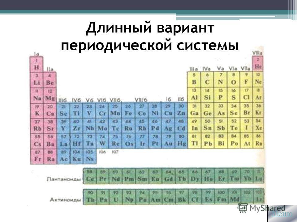 Историческая справка Открыта 1 марта 1969 Д. И. Менделеевым Является графическим отображением периодического закона Известны более 400 вариантов, но самые используемые короткий и длинный вариант Меню