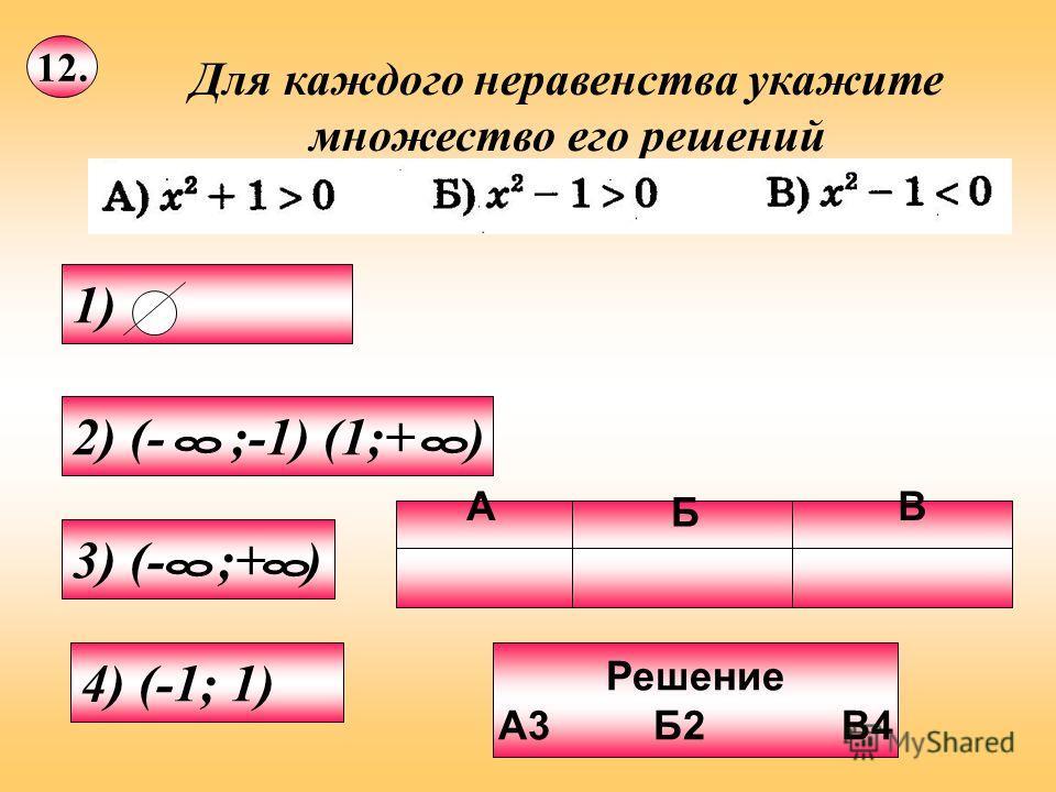 12.12. Для каждого неравенства укажите множество его решений 4) (-1; 1) 3) (- ;+ )2) (- ;-1) (1;+ )1) А Б В Решение А3 Б2 В4