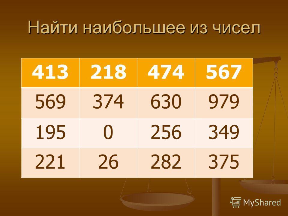 Найти наибольшее из чисел 413218474567 569374630979 1950256349 22126282375