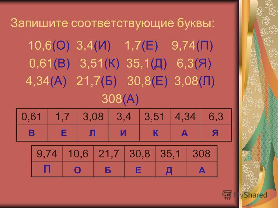 Запишите соответствующие буквы: 10,6(О) 3,4(И) 1,7(Е) 9,74(П) 0,61(В) 3,51(К) 35,1(Д) 6,3(Я) 4,34(А) 21,7(Б) 30,8(Е) 3,08(Л) 308(А) 0,611,73,083,43,514,346,3 В ЕЛИКАЯ 9,7410,621,730,835,1308 П ОБЕДА