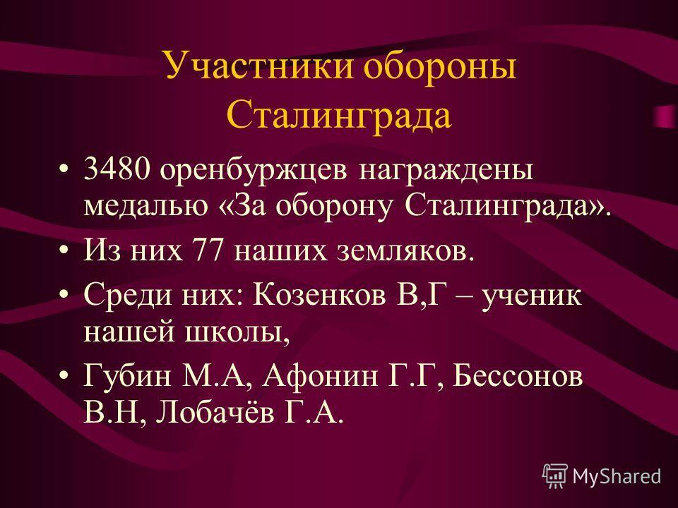 Участники обороны Сталинграда 3480 оренбуржцев награждены медалью «За оборону Сталинграда». Из них 77 наших земляков. Среди них: Козенков В,Г – ученик нашей школы, Губин М.А, Афонин Г.Г, Бессонов В.Н, Лобачёв Г.А.
