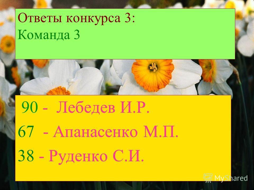 Ответы конкурса 3: Команда 3 90 - Лебедев И.Р. 67 - Апанасенко М.П. 38 - Руденко С.И.