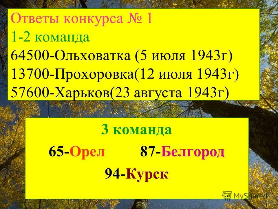 Ответы конкурса 1 1-2 команда 64500-Ольховатка (5 июля 1943г) 13700-Прохоровка(12 июля 1943г) 57600-Харьков(23 августа 1943г) 3 команда 65-Орел 87-Белгород 94-Курск