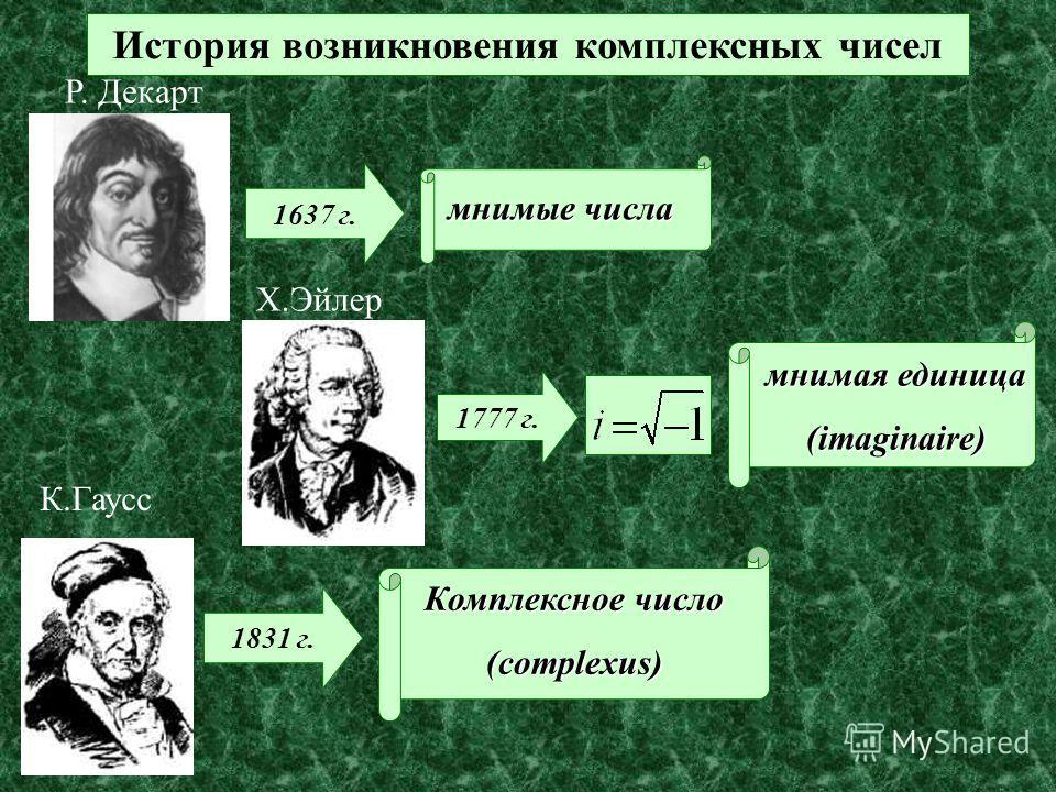 История возникновения комплексных чисел Р. Декарт 1637 г. мнимые числа мнимые числа Х.Эйлер 1777 г. мнимая единица (imaginaire) К.Гаусс 1831 г. Комплексное число Комплексное число (complexus) (complexus)