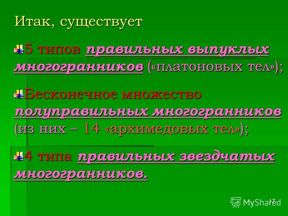 17 Итак, существует 5 типов правильных выпуклых многогранников («платоновых тел»); Бесконечное множество полуправильных многогранников (из них – 14 «архимедовых тел»); 4 типа правильных звездчатых многогранников.