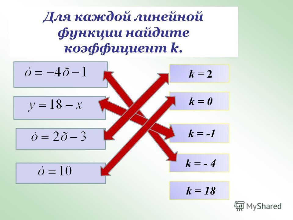 Для каждой линейной функции найдите коэффициент k. k = 2 k = 0 k = -1 k = - 4 k = 18
