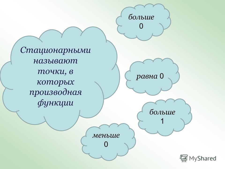 Стационарными называют точки, в которых производная функции больше 0 равна 0 больше 1 меньше 0