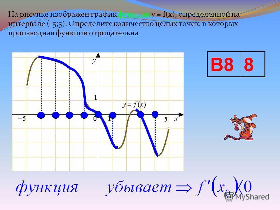 На рисунке изображен график функции у = f(x), определенной на интервале (-5;5). Определите количество целых точек, в которых производная функции отрицательна В88