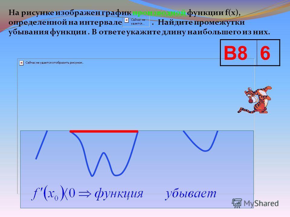 На рисунке изображен график производной функции f(x), определенной на интервале. Найдите промежутки убывания функции. В ответе укажите длину наибольшего из них. В86