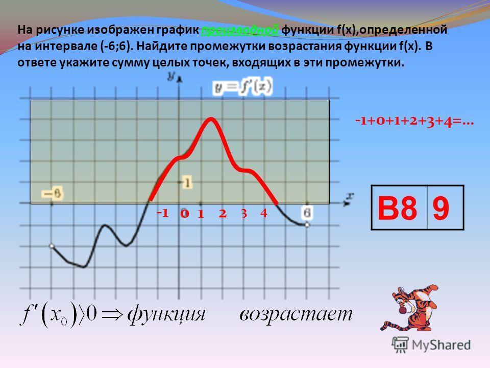 На рисунке изображен график производной функции f(x),определенной на интервале (-6;6). Найдите промежутки возрастания функции f(x). В ответе укажите сумму целых точек, входящих в эти промежутки. В89 4 0 1 2 3 -1+0+1+2+3+4=…