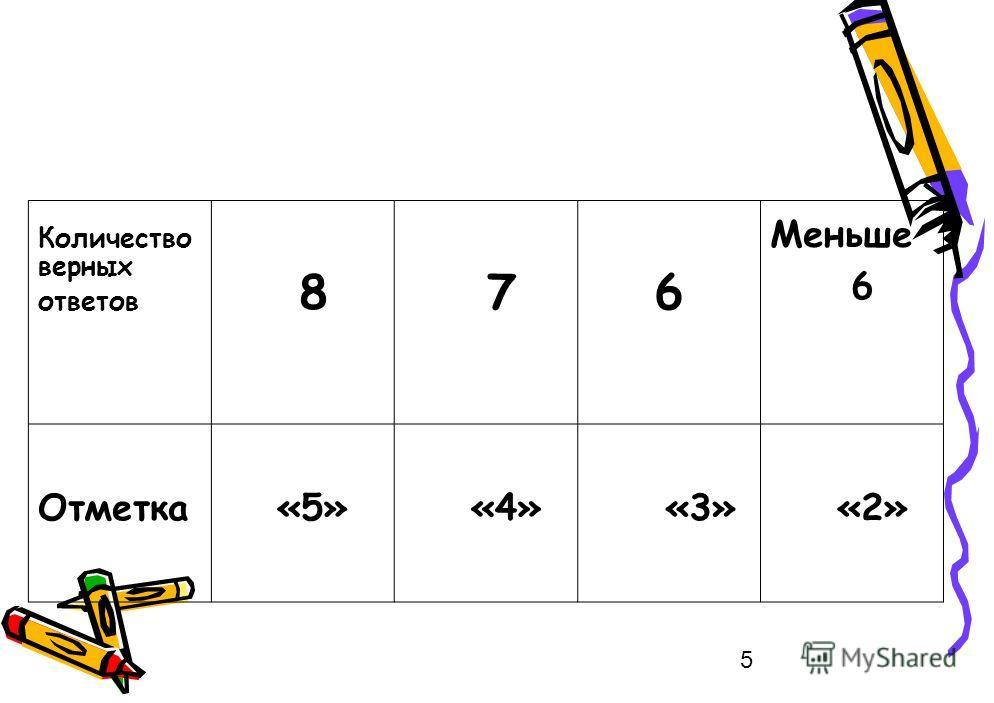 5 Количество верных ответов 8 7 6 Меньше 6 Отметка «5» «4» «3» «2»