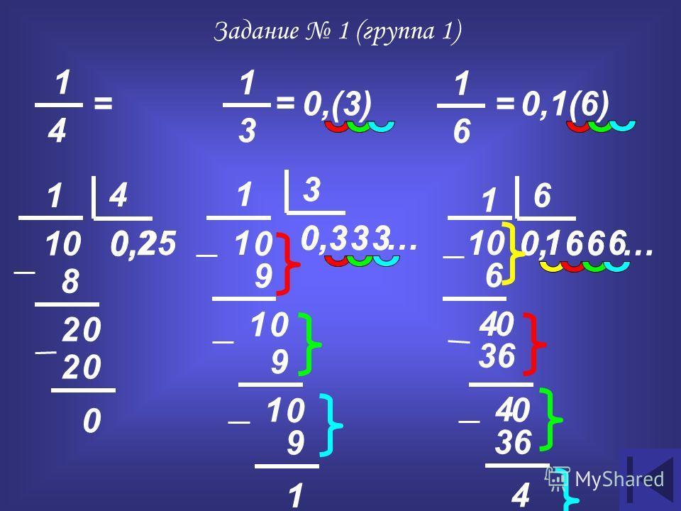 1 4 = 1 3 = 0,(3) Задание 1 (группа 1) 1 6 = 0,1(6) 0,0,66 6 … 1 0,0,333 … 5 1 4 0, 2 8 0 2 20 0 1010 …3 3 9 1 0,0, 1 33 0 1 9 0 1 9 1 0 4 6 6 1 0,0, 4 66 0 4 36 0 6 … 1 10