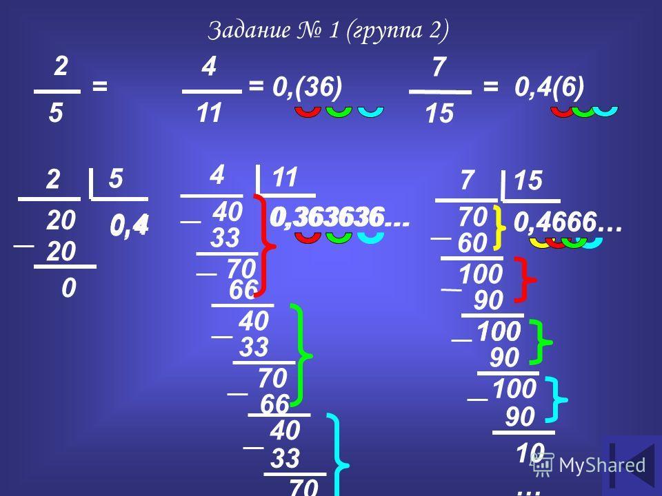 2 5 = 0,4 4 11 = 0,(36) Задание 1 (группа 2) 7 15 = 0,4(6) 0,363636… 2 5 0, 20 4 0 2020 11 33 4 0,363636… 70 66 40 70 33 40 66 40 33 70 … 15 60 7 0,4666… 100 90 100 90 7070 100 10 … 0,4666… 100