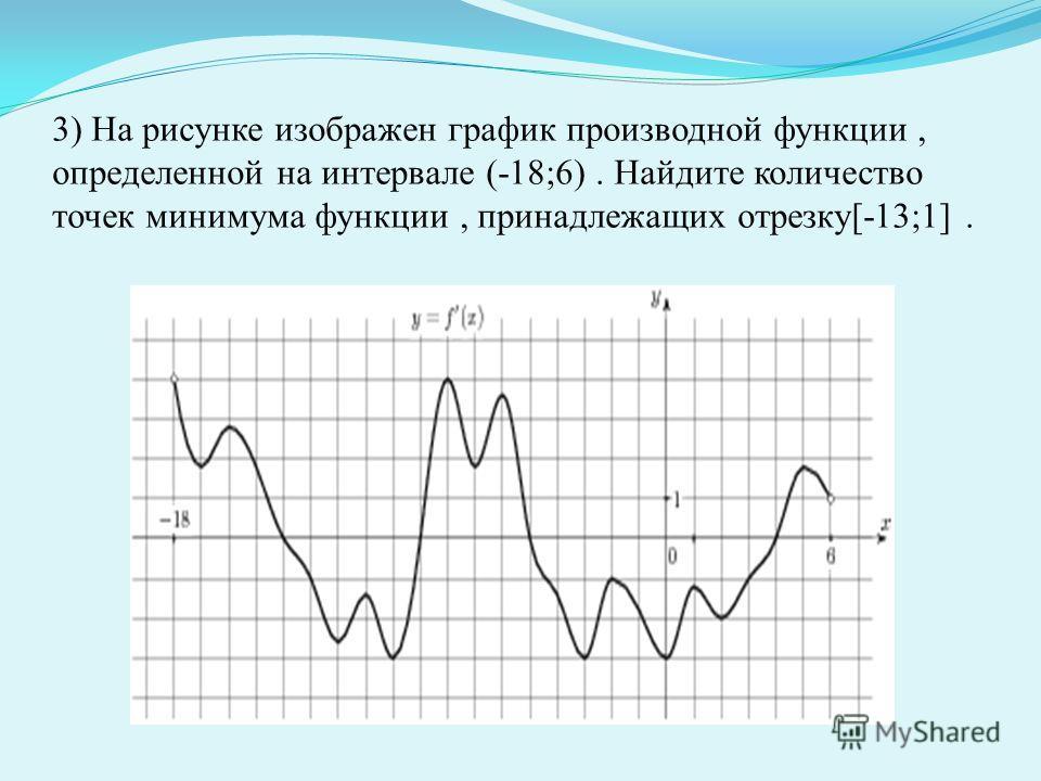 3) На рисунке изображен график производной функции, определенной на интервале (-18;6). Найдите количество точек минимума функции, принадлежащих отрезку[-13;1].