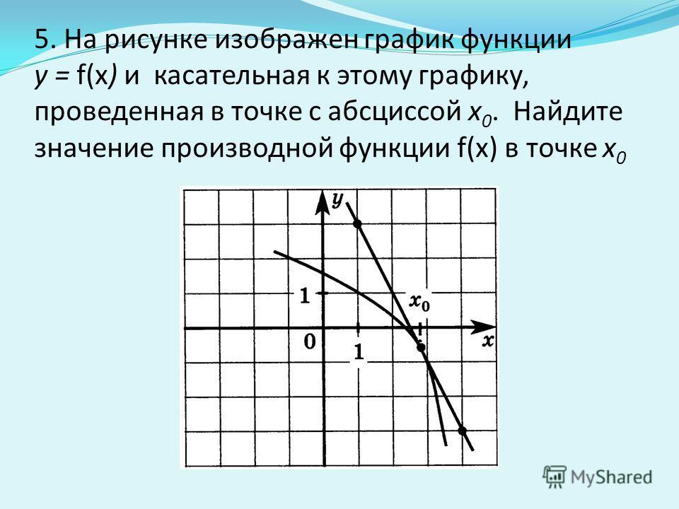5. На рисунке изображен график функции у = f(x) и касательная к этому графику, проведенная в точке с абсциссой х 0. Найдите значение производной функции f(x) в точке х 0