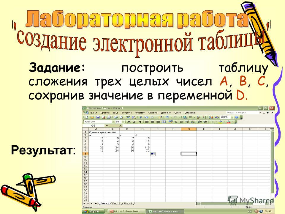 Задание: построить таблицу сложения трех целых чисел А, В, С, сохранив значение в переменной D. Результат: