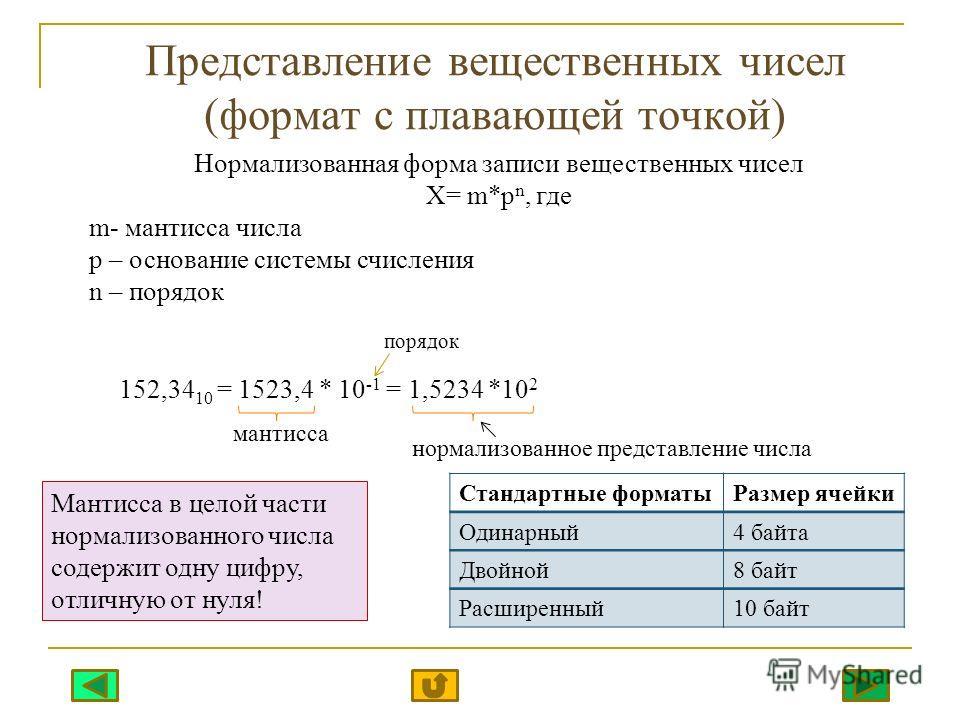 Представление вещественных чисел (формат с плавающей точкой) Нормализованная форма записи вещественных чисел X= m*p n, где m- мантисса числа р – основание системы счисления n – порядок 152,34 10 = 1523,4 * 10 -1 = 1,5234 *10 2 мантисса порядок нормал