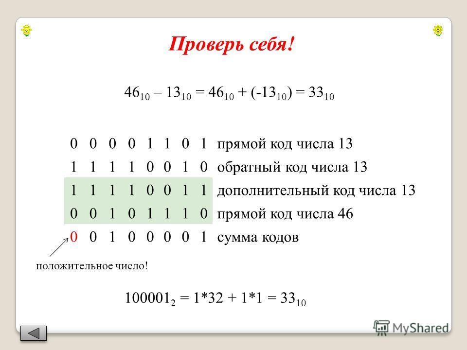 46 10 – 13 10 = 46 10 + (-13 10 ) = 33 10 00001101прямой код числа 13 11110010обратный код числа 13 11110011дополнительный код числа 13 00101110прямой код числа 46 00100001сумма кодов положительное число! 100001 2 = 1*32 + 1*1 = 33 10 Проверь себя!