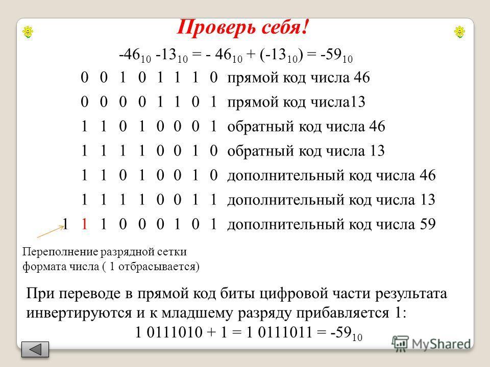 -46 10 -13 10 = - 46 10 + (-13 10 ) = -59 10 00101110прямой код числа 46 00001101прямой код числа13 11010001обратный код числа 46 11110010обратный код числа 13 11010010дополнительный код числа 46 11110011дополнительный код числа 13 111000101дополните
