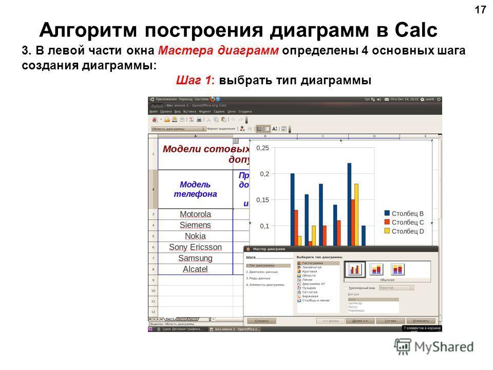 Алгоритм построения диаграмм в Calc 17 3. В левой части окна Мастера диаграмм определены 4 основных шага создания диаграммы: Шаг 1: выбрать тип диаграммы