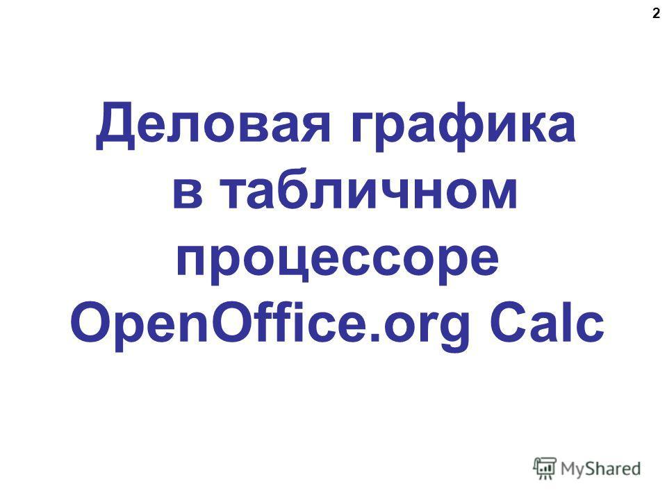 2 Деловая графика в табличном процессоре OpenOffice.org Calc
