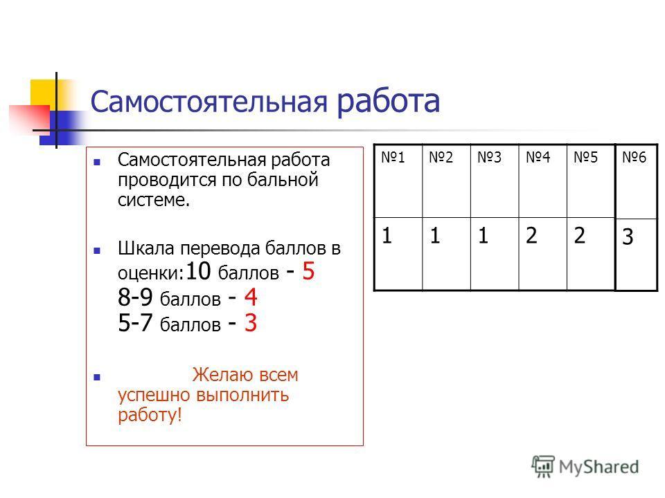 Самостоятельная работа Самостоятельная работа проводится по бальной системе. Шкала перевода баллов в оценки: 10 баллов - 5 8-9 баллов - 4 5-7 баллов - 3 Желаю всем успешно выполнить работу! 12345 11122 6 3