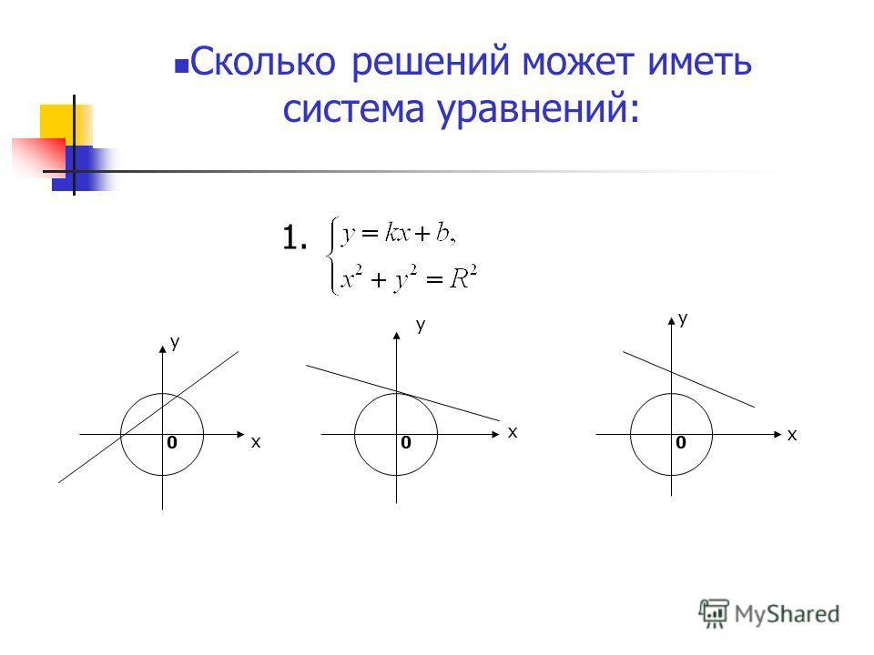 1. x x x y y y Сколько решений может иметь система уравнений: 000