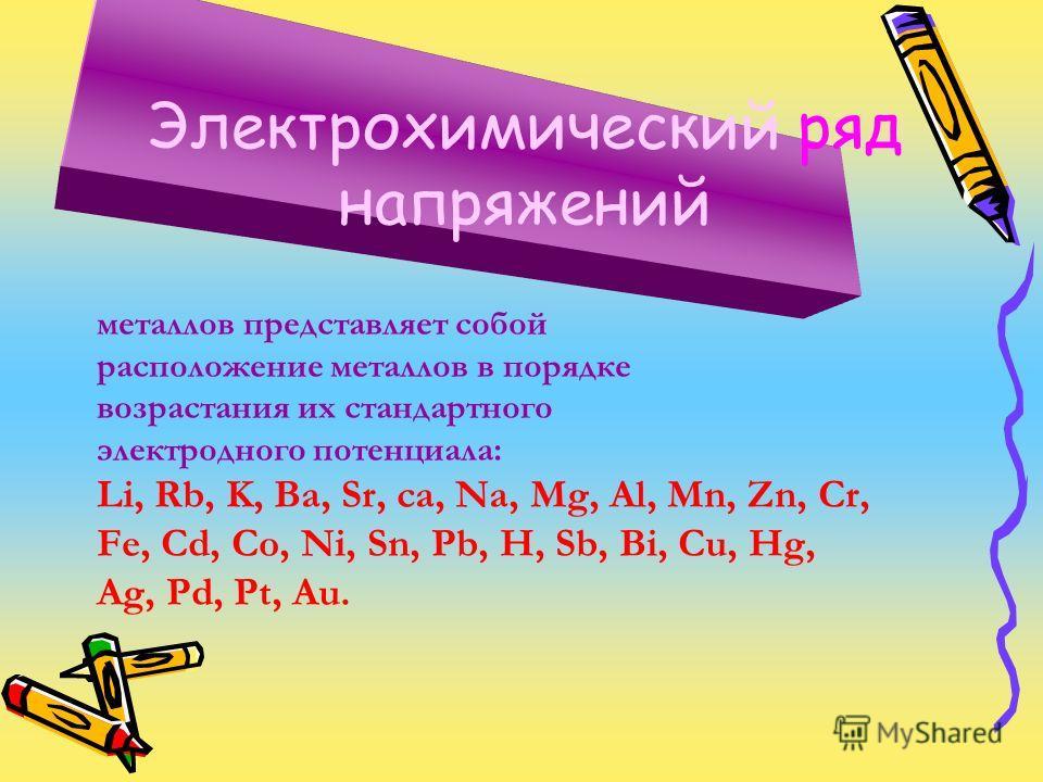 Электрохимический ряд напряжений металлов представляет собой расположение металлов в порядке возрастания их стандартного электродного потенциала: Li, Rb, K, Ba, Sr, ca, Na, Mg, Al, Mn, Zn, Cr, Fe, Cd, Co, Ni, Sn, Pb, H, Sb, Bi, Cu, Hg, Ag, Pd, Pt, Au