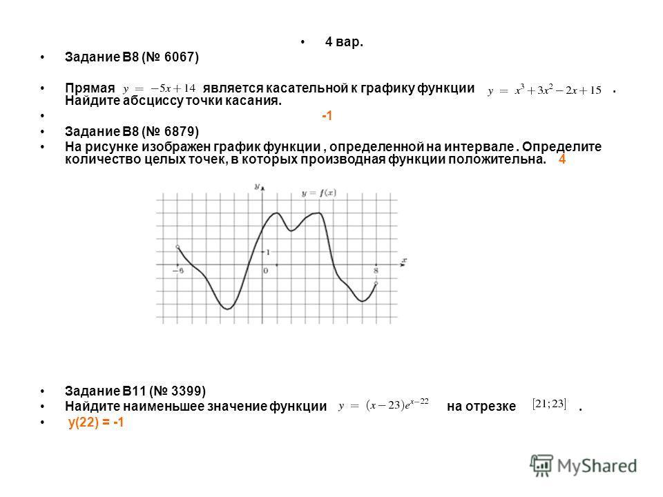 4 вар. Задание B8 ( 6067) Прямая является касательной к графику функции. Найдите абсциссу точки касания. Задание B8 ( 6879) На рисунке изображен график функции, определенной на интервале. Определите количество целых точек, в которых производная функц