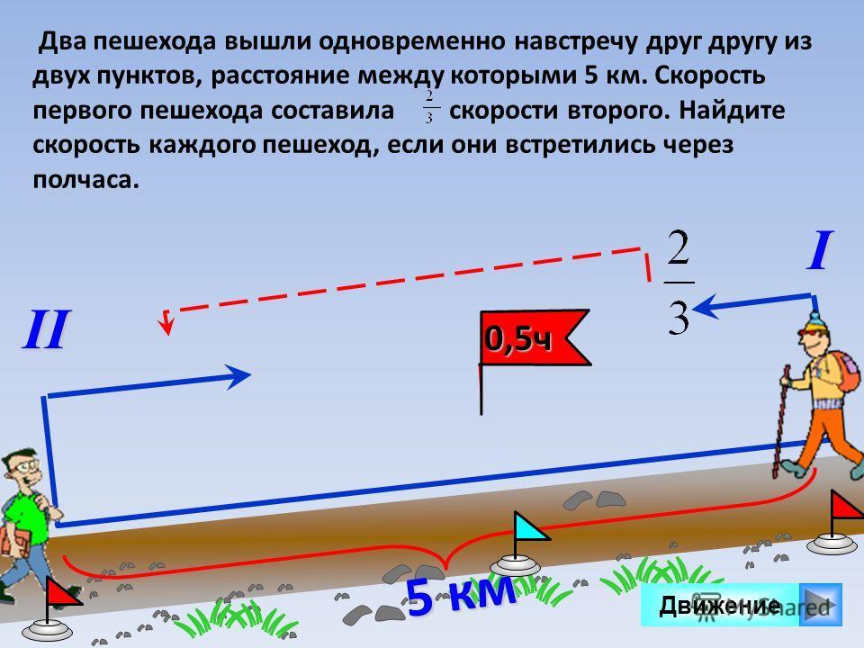 0,5чII I Движение Два пешехода вышли одновременно навстречу друг другу из двух пунктов, расстояние между которыми 5 км. Скорость первого пешехода составила скорости второго. Найдите скорость каждого пешеход, если они встретились через полчаса. 5 км