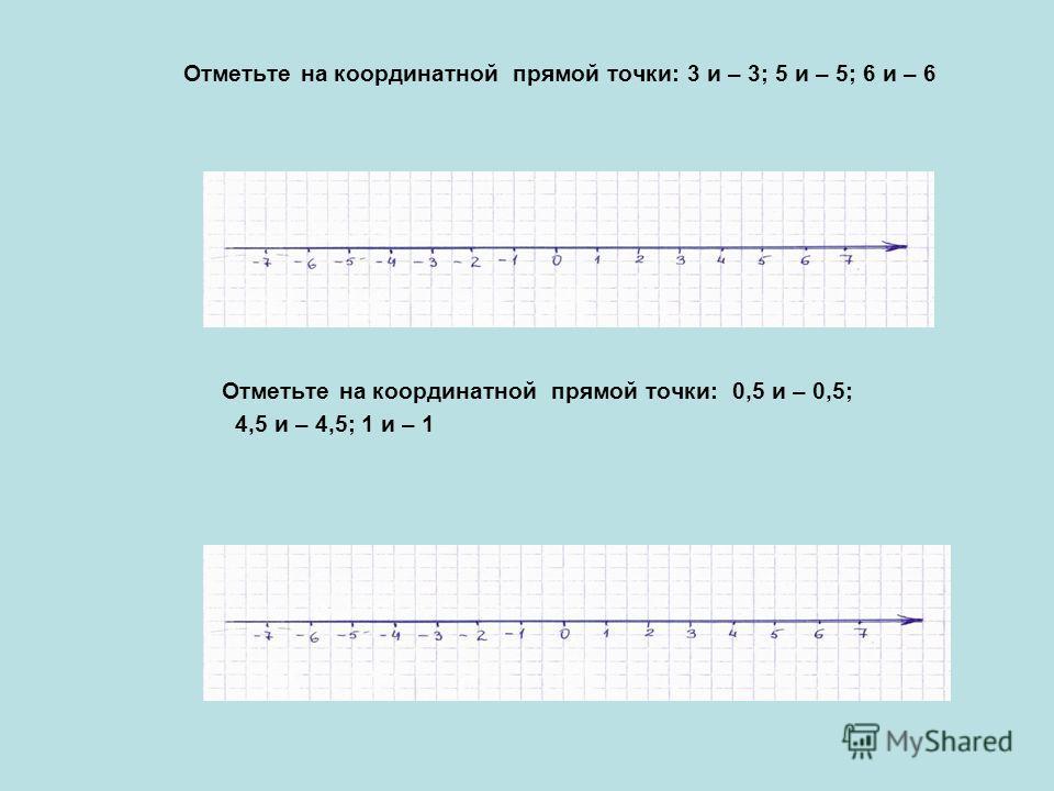 Отметьте на координатной прямой точки: 3 и – 3; 5 и – 5; 6 и – 6 Отметьте на координатной прямой точки: 0,5 и – 0,5; 4,5 и – 4,5; 1 и – 1