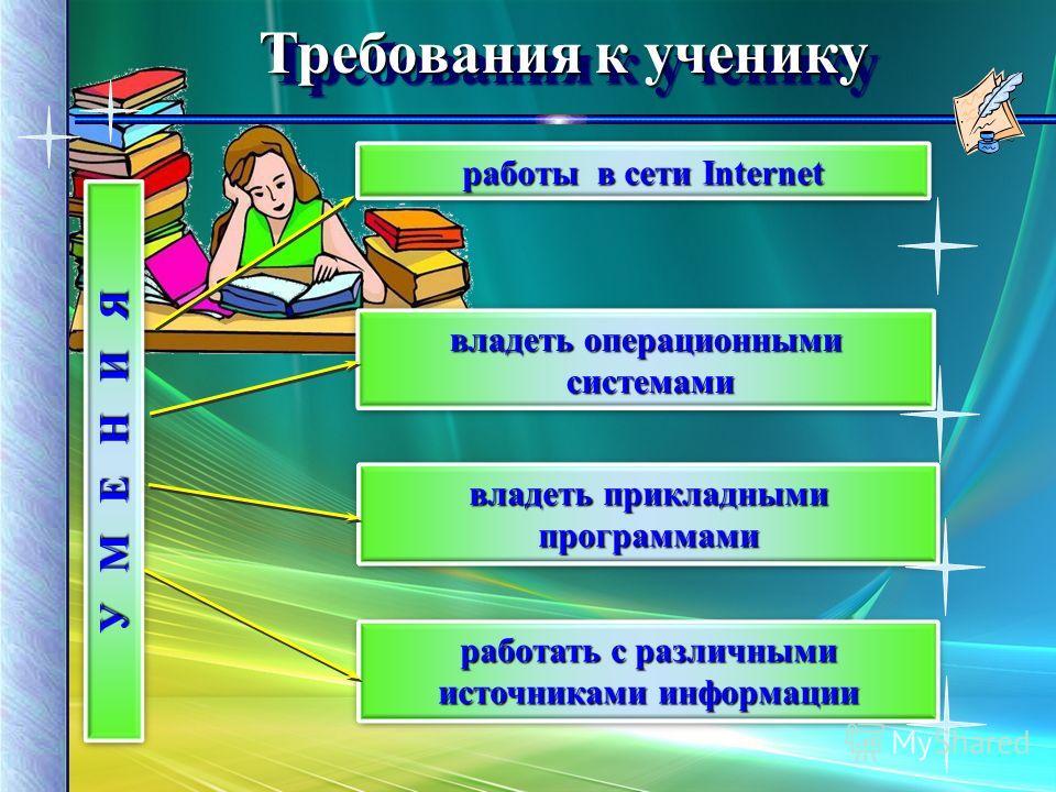 Требования к ученику У М Е Н И Я работы в сети Internet владеть операционными системами системами владеть прикладными программами работать с различными источниками информации