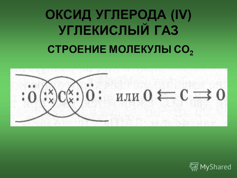 ОКСИД УГЛЕРОДА (II) ХИМИЧЕСКИЕ СВОЙСТВА 1.Горение: 2 СО + О 2 2 СО 2 + Q 2. Получение металлов: t СО + FeO СО 2 + Fe