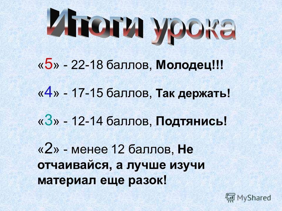 « 5 » - 22-18 баллов, Молодец!!! « 4 » - 17-15 баллов, Так держать! « 3 » - 12-14 баллов, Подтянись! « 2 » - менее 12 баллов, Не отчаивайся, а лучше изучи материал еще разок!