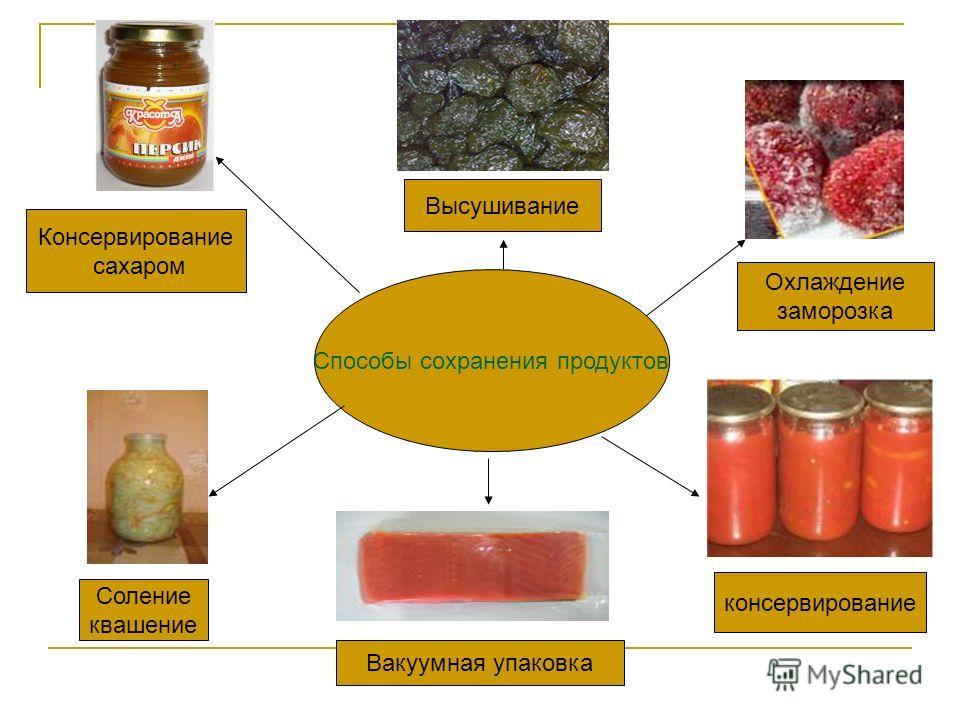 Способы сохранения продуктов Высушивание Соление квашение консервирование Охлаждение заморозка Консервирование сахаром Вакуумная упаковка
