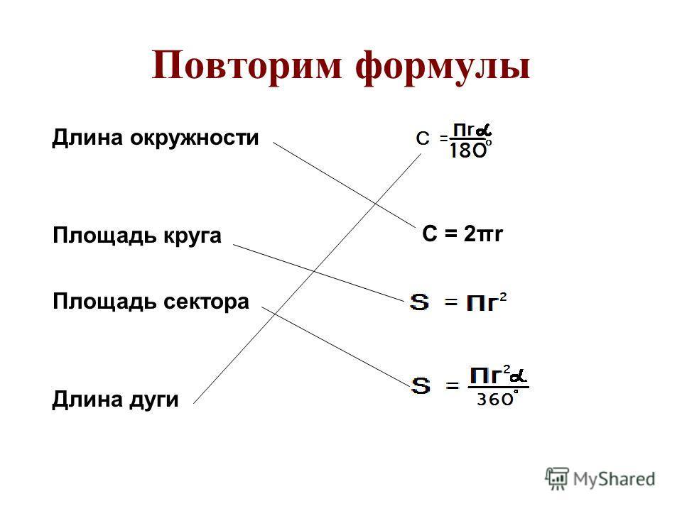Повторим формулы Длина окружности Площадь круга Площадь сектора Длина дуги C = 2πr