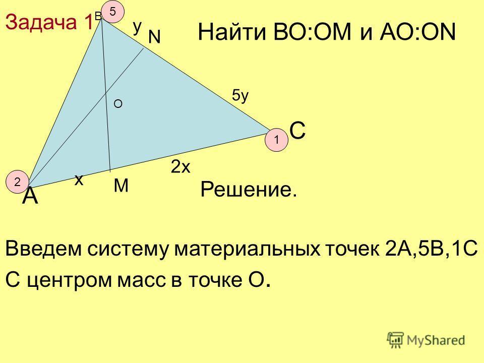 А В N C M О х 2х2х 5у5у у Найти ВО:ОМ и АО:ON 2 1 5 Решение. Введем систему материальных точек 2А,5В,1С С центром масс в точке О. Задача 1