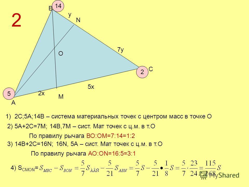 А В N C M О 2х 5х 7у у 5 2 14 1) 2C;5A;14B – система материальных точек с центром масс в точке О 2) 5A+2C=7M; 14В,7М – сист. Мат точек с ц.м. в т.О По правилу рычага ВО:ОМ=7:14=1:2 3) 14В+2C=16N; 16N, 5А – сист. Мат точек с ц.м. в т.О По правилу рыча